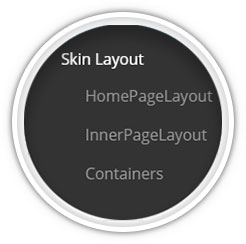 Pane Layouts Virtual Dnn/Dotnetnuke theme / skin